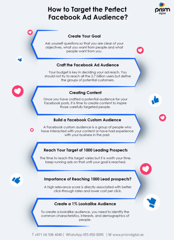 Facebook AD Audiance Infographics