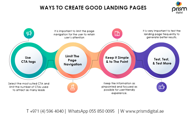 ways to create good landing pages