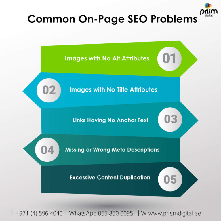 Common On Page SEO Problems