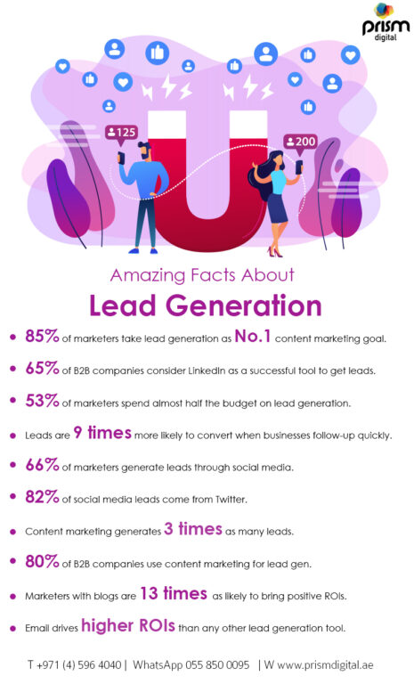 Amazing Facts About lead Genration 2021 Infographic