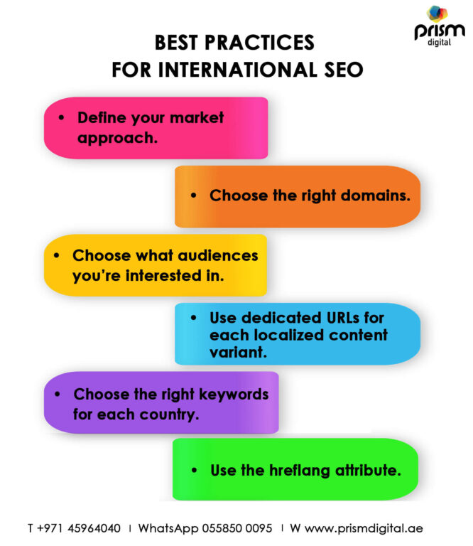 Best Practices For International SEO infographic