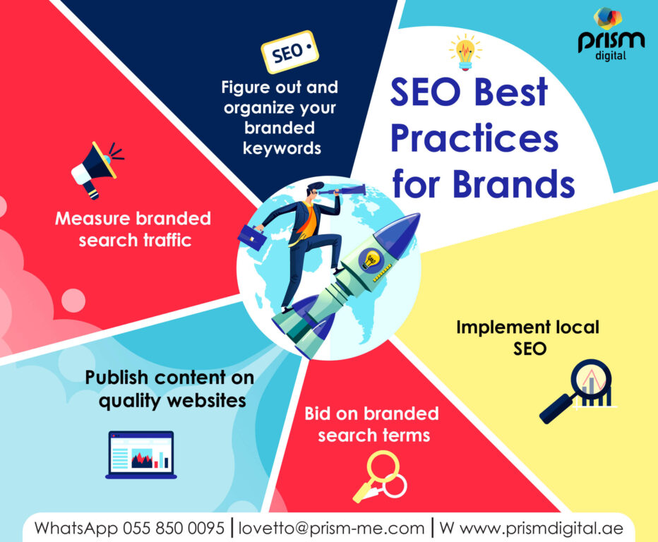 SEO best practices for brands Infographics