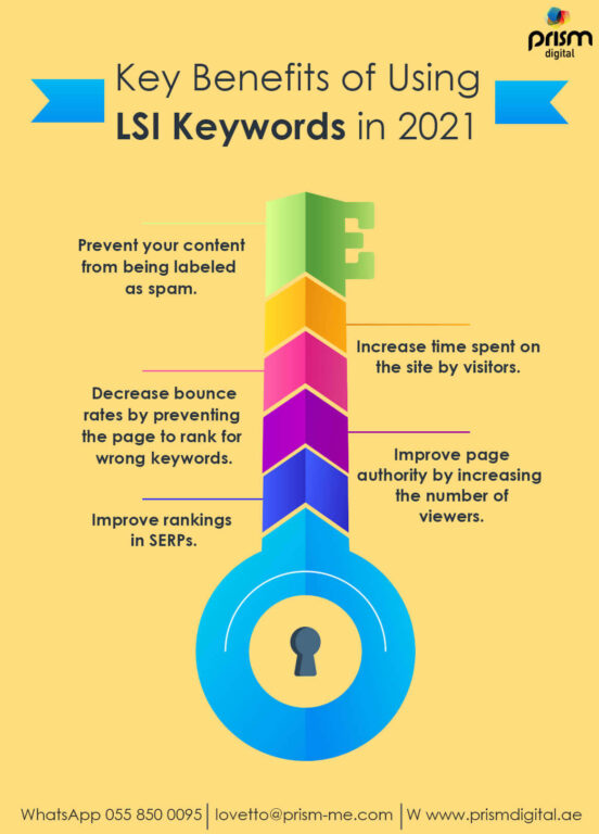 Key Benefits Of Using LSI Keywords in 2021