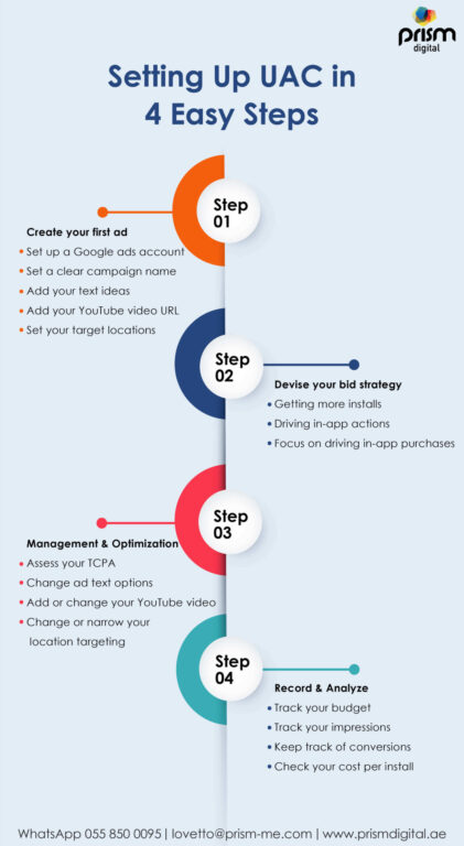 Setting Up UAC in 4 Easy Steps